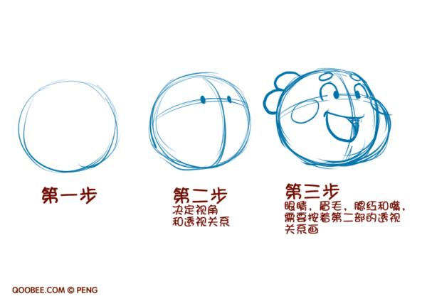 How to Draw QooBee Agapi Head